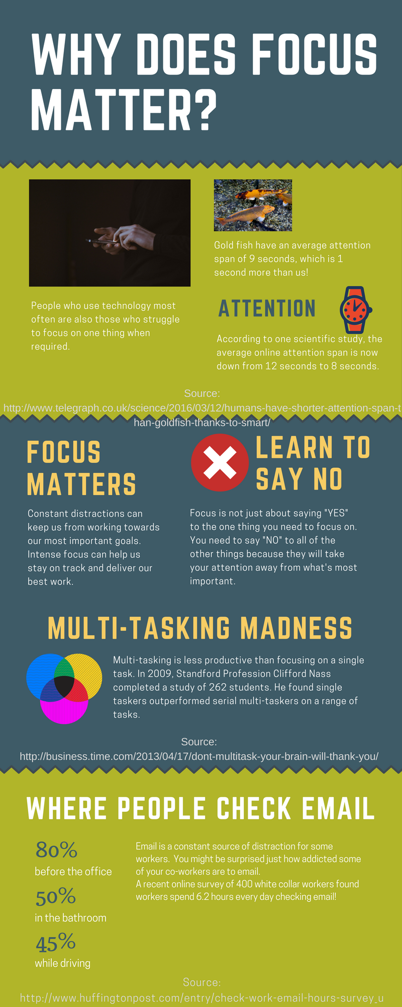 How to focus infographic